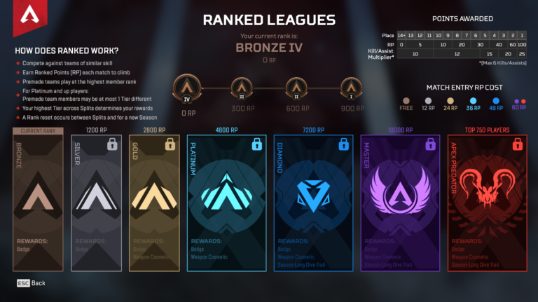 Announcing Apex Legends Ranked Season 8